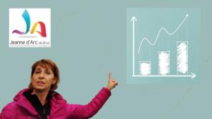 Montage où Dominique Joly montre un graphique illustrant des statistiques